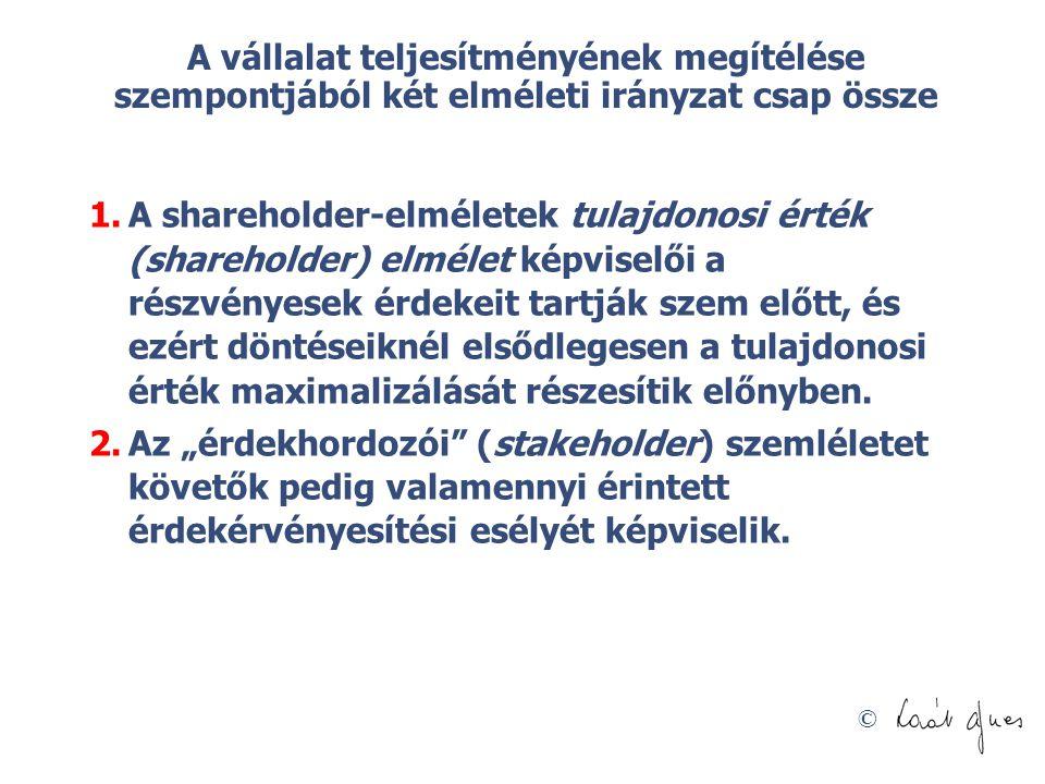 © A vállalat teljesítményének megítélése szempontjából két elméleti irányzat csap össze 1.A shareholder-elméletek tulajdonosi érték (shareholder) elmé