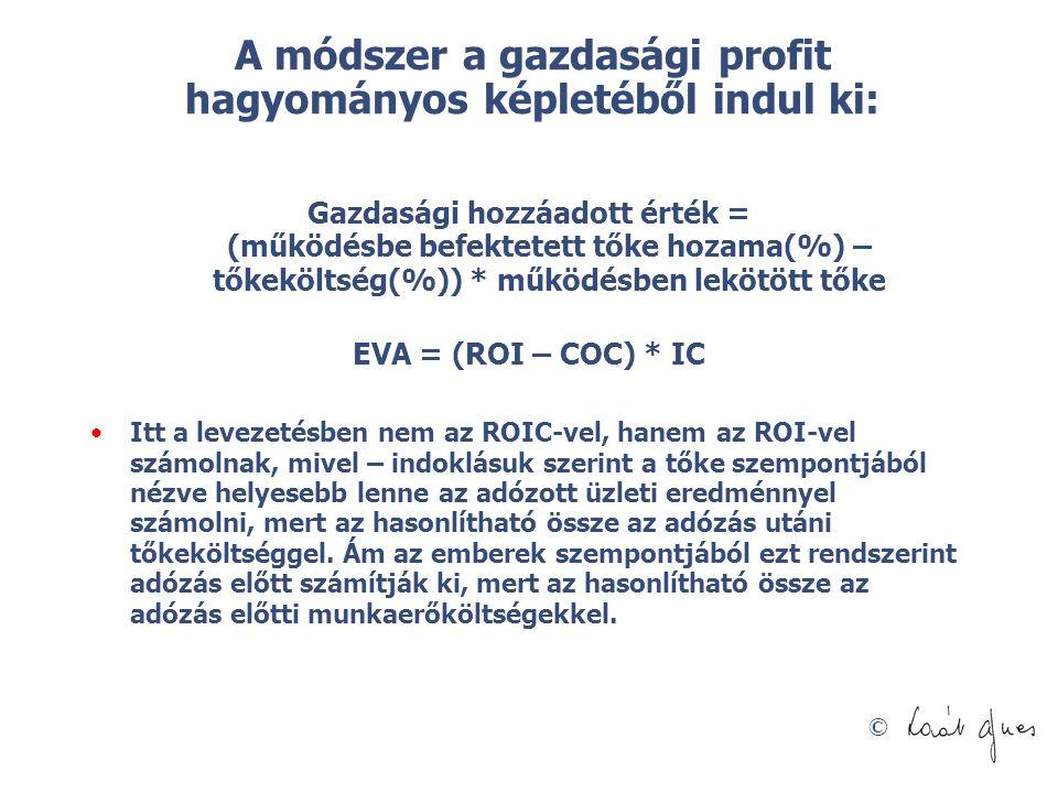 © A módszer a gazdasági profit hagyományos képletéből indul ki: Gazdasági hozzáadott érték = (működésbe befektetett tőke hozama(%) – tőkeköltség(%)) *