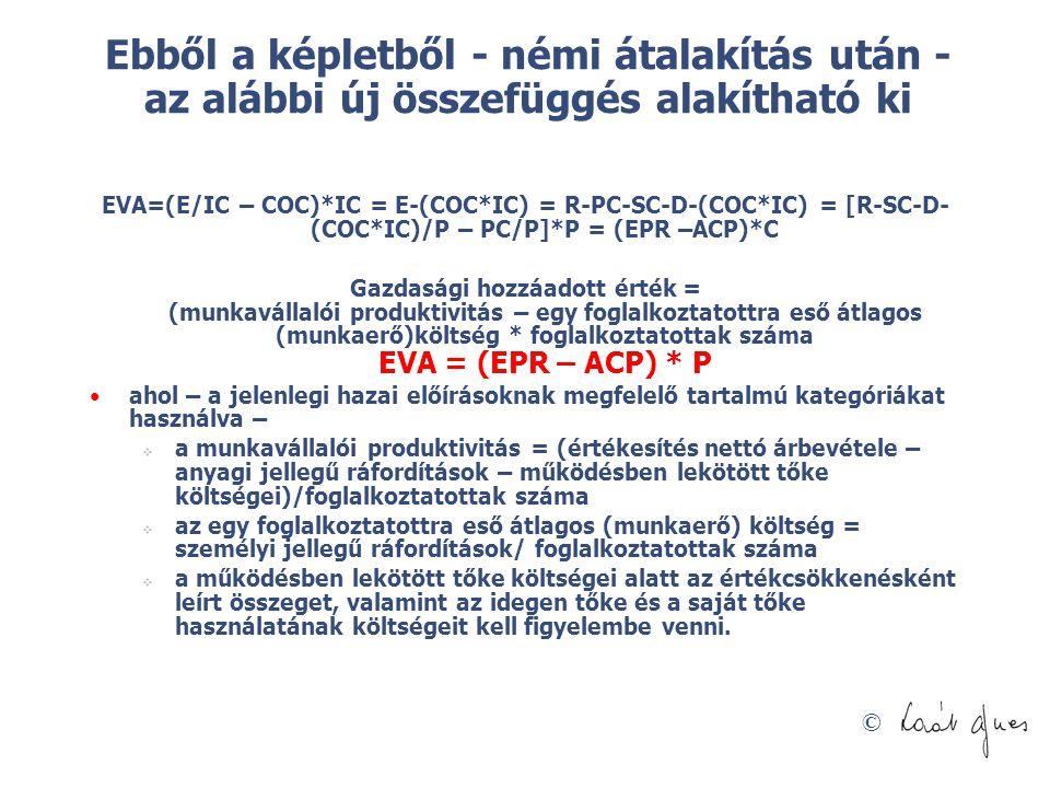 © Ebből a képletből - némi átalakítás után - az alábbi új összefüggés alakítható ki EVA=(E/IC – COC)*IC = E-(COC*IC) = R-PC-SC-D-(COC*IC) = [R-SC-D- (