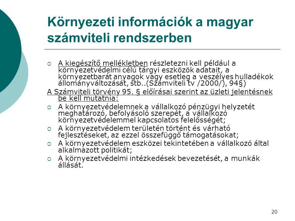 20 Környezeti információk a magyar számviteli rendszerben  A kiegészítő mellékletben részletezni kell például a környezetvédelmi célú tárgyi eszközök adatait, a környezetbarát anyagok vagy esetleg a veszélyes hulladékok állományváltozását, stb..(Számviteli tv /2000/), 94§) A Számviteli törvény 95.