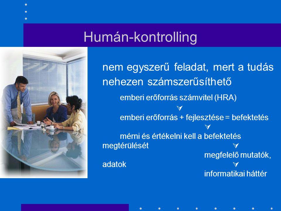 nem egyszerű feladat, mert a tudás nehezen számszerűsíthető emberi erőforrás számvitel (HRA)  emberi erőforrás + fejlesztése = befektetés  mérni és