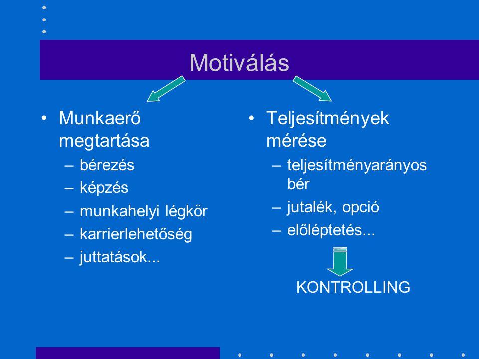 Motiválás Munkaerő megtartása –bérezés –képzés –munkahelyi légkör –karrierlehetőség –juttatások... Teljesítmények mérése –teljesítményarányos bér –jut