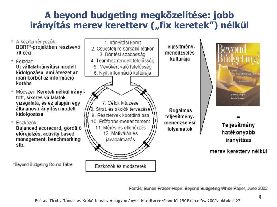 """© A beyond budgeting megközelítése: jobb irányítás merev keretterv (""""fix keretek ) nélkül Forrás: Tirnitz Tamás és Krekó István: A hagyományos kerettervezésen túl (BCE előadás, 2005."""