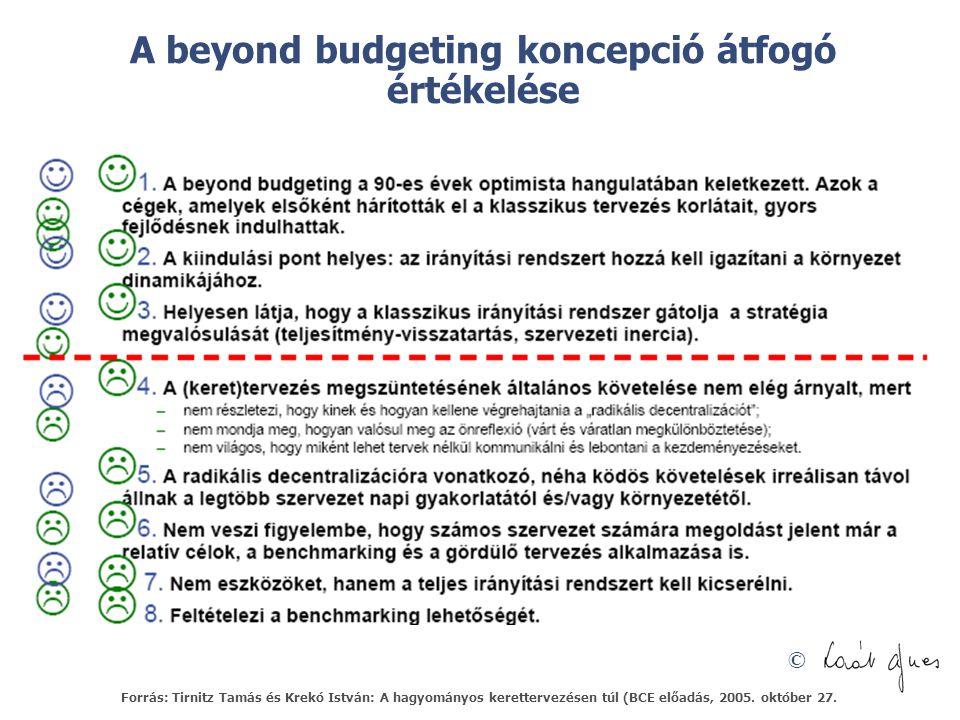 © A beyond budgeting koncepció átfogó értékelése Forrás: Tirnitz Tamás és Krekó István: A hagyományos kerettervezésen túl (BCE előadás, 2005.