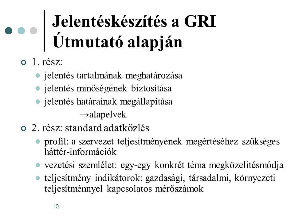 10 Jelentéskészítés a GRI Útmutató alapján 1. rész: jelentés tartalmának meghatározása jelentés minőségének biztosítása jelentés határainak megállapít