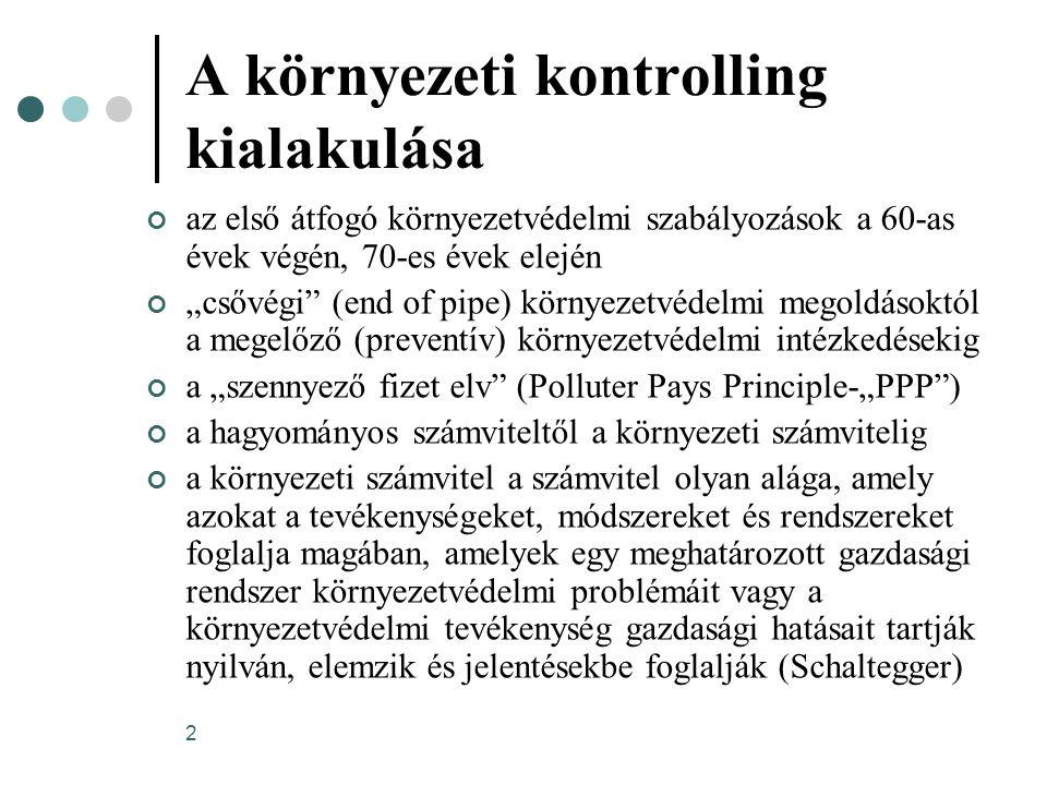 13 A GRI alapján készült magyarországi jelentések elemzése Nexon- semmi BAT Pécsi Dohánygyár Kft, valamint a MOL Rt.