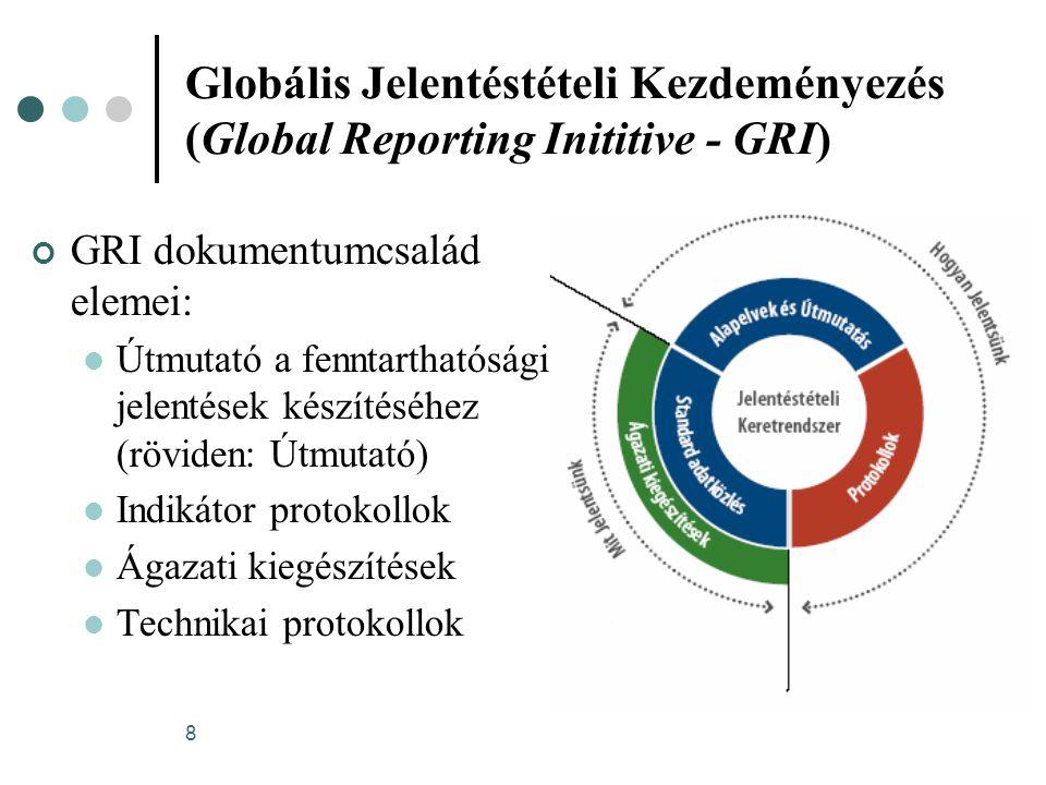 8 Globális Jelentéstételi Kezdeményezés (Global Reporting Inititive - GRI) GRI dokumentumcsalád elemei: Útmutató a fenntarthatósági jelentések készíté