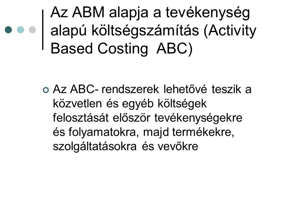 Az ABM alapja a tevékenység alapú költségszámítás (Activity Based Costing ABC) Az ABC- rendszerek lehetővé teszik a közvetlen és egyéb költségek felosztását először tevékenységekre és folyamatokra, majd termékekre, szolgáltatásokra és vevőkre