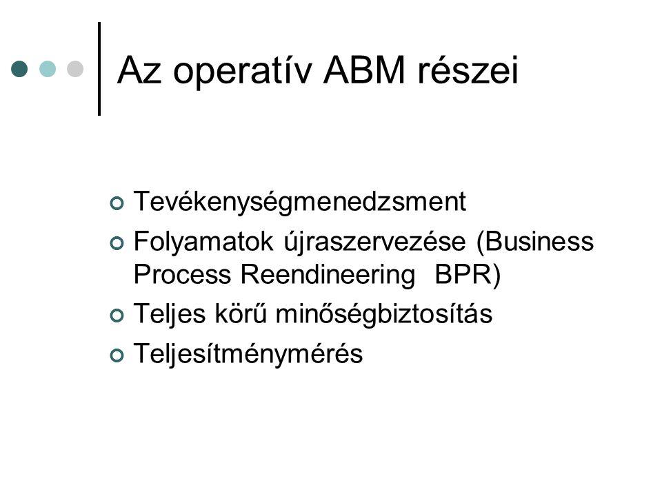 A stratégiai ABM részei Terméktervezés Termék- és vevőösszetétel Beszállítói kapcsolatok Vevőkapcsolatok Piacszegmentáció Elosztási csatornák