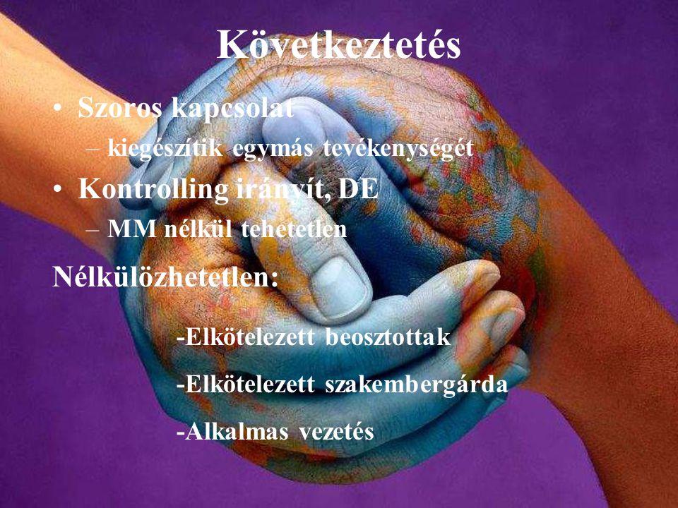 Következtetés Szoros kapcsolat –kiegészítik egymás tevékenységét Kontrolling irányít, DE –MM nélkül tehetetlen -Elkötelezett beosztottak -Elkötelezett