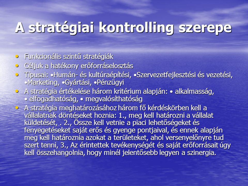 A stratégiai kontrolling szerepe Funkcionális szintű stratégiák Funkcionális szintű stratégiák Céljuk a hatékony erőforráselosztás Céljuk a hatékony e