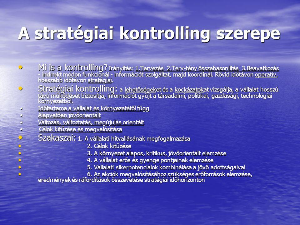 A stratégiai kontrolling szerepe –A stratégiai kontrolling működéséhez eszközökre van szükség: Stratégiai vállalati egységek fejlesztésére Termék mátrix Célcsoport mátrix Szcenárió technika –A vállalati stratégiaalkotásnak három szintje: 1.vállalati 2.üzleti 3.funkcionális 1.vállalati 2.üzleti 3.funkcionális –Eszközök: Mindhárom szinten alkalmazható: Kompetencia elemzés Benchmarking Erőforrás audit Költség és hatékonyság elemzés Réselemzés Radar diagram Trendelemzés