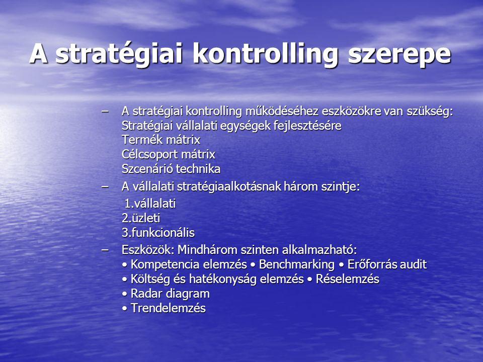 A stratégiai kontrolling szerepe –A stratégiai kontrolling működéséhez eszközökre van szükség: Stratégiai vállalati egységek fejlesztésére Termék mátr