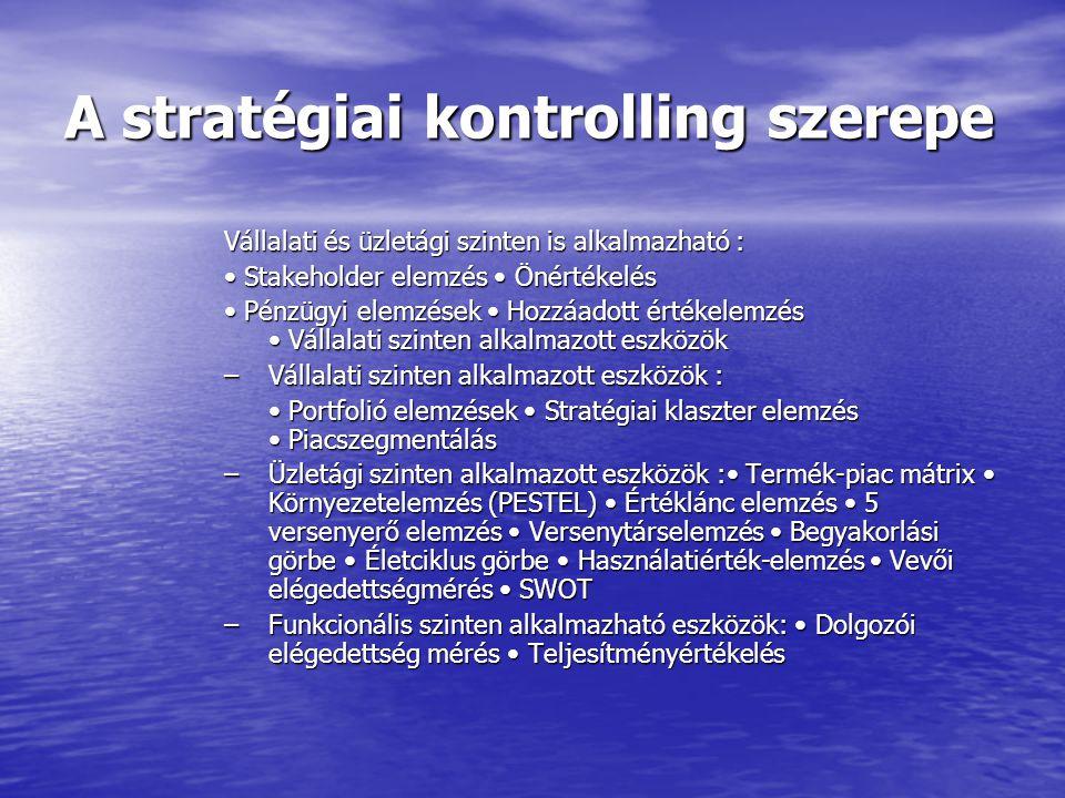 A stratégiai kontrolling szerepe A vállalati szintű stratégia A vállalati szintű stratégia Meghatározza a vállalat működésének módját, kommunikálja a tulajdonosok és a külső érintettek felé, koordinálja az üzletági és a funkcionális stratégiákat.