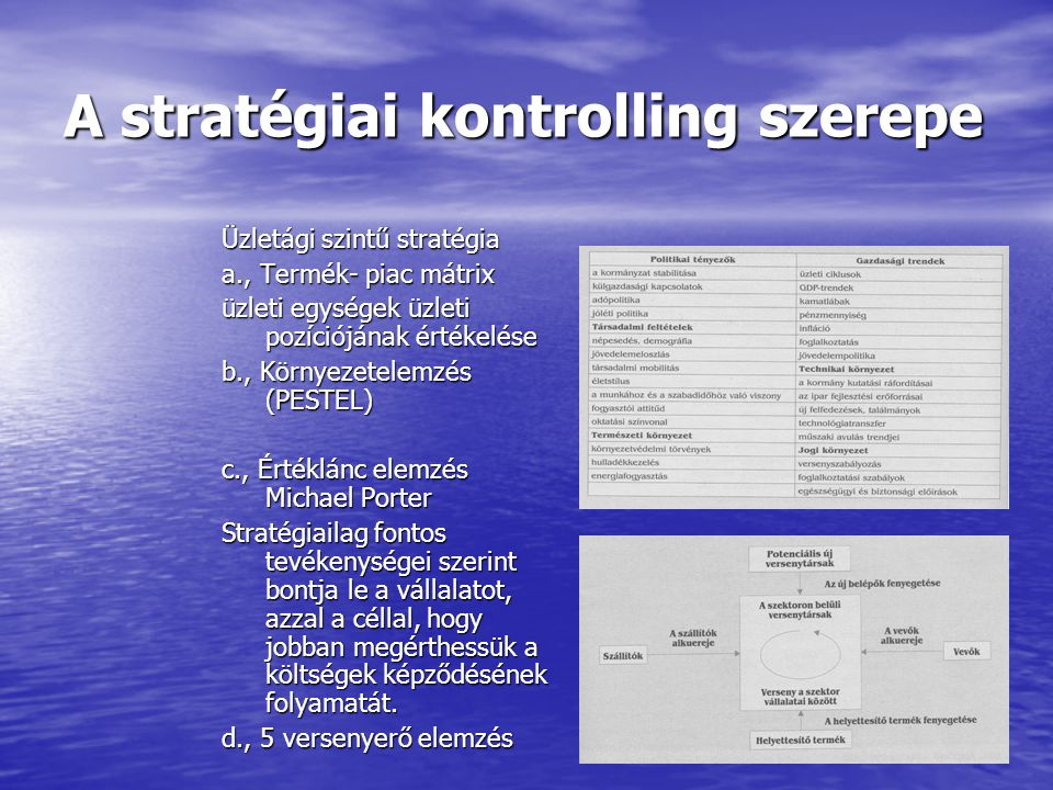 A stratégiai kontrolling szerepe Üzletági szintű stratégia a., Termék- piac mátrix üzleti egységek üzleti pozíciójának értékelése b., Környezetelemzés