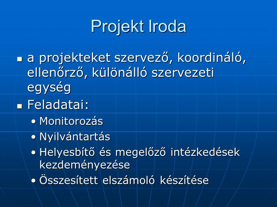 Projekt Iroda a projekteket szervező, koordináló, ellenőrző, különálló szervezeti egység a projekteket szervező, koordináló, ellenőrző, különálló szervezeti egység Feladatai: Feladatai: MonitorozásMonitorozás NyilvántartásNyilvántartás Helyesbítő és megelőző intézkedések kezdeményezéseHelyesbítő és megelőző intézkedések kezdeményezése Összesített elszámoló készítéseÖsszesített elszámoló készítése