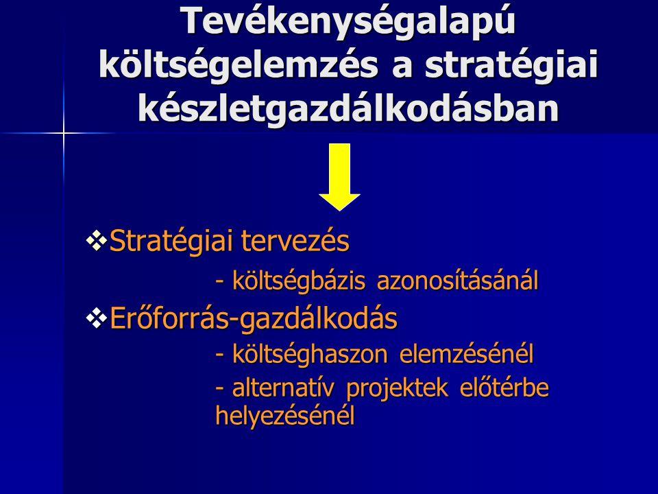 Tevékenységalapú költségelemzés a stratégiai készletgazdálkodásban  Stratégiai tervezés - költségbázis azonosításánál  Erőforrás-gazdálkodás - költséghaszon elemzésénél - alternatív projektek előtérbe helyezésénél
