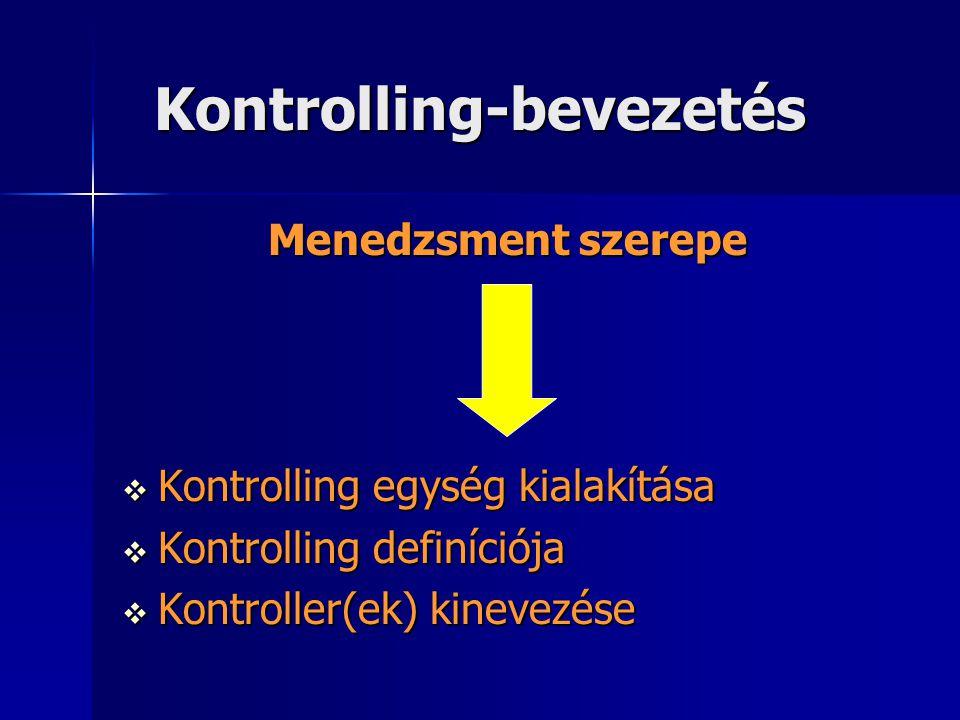Kontrolling-bevezetés Menedzsment szerepe  Kontrolling egység kialakítása  Kontrolling definíciója  Kontroller(ek) kinevezése