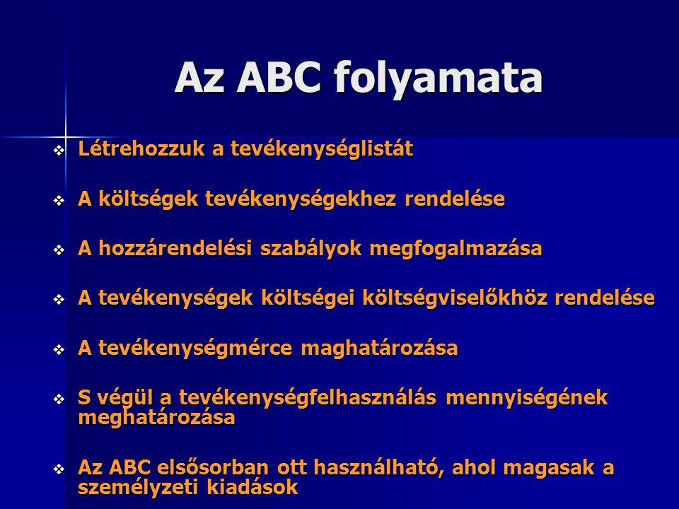 Az ABC folyamata  Létrehozzuk a tevékenységlistát  A költségek tevékenységekhez rendelése  A hozzárendelési szabályok megfogalmazása  A tevékenységek költségei költségviselőkhöz rendelése  A tevékenységmérce maghatározása  S végül a tevékenységfelhasználás mennyiségének meghatározása  Az ABC elsősorban ott használható, ahol magasak a személyzeti kiadások