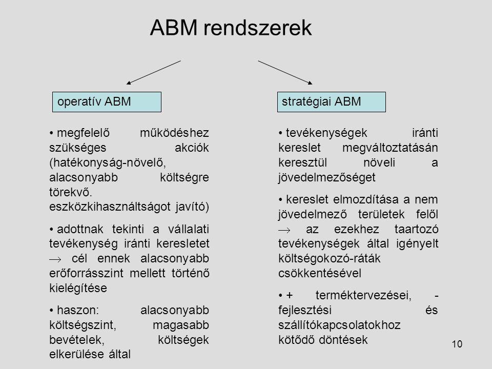 10 ABM rendszerek operatív ABMstratégiai ABM megfelelő működéshez szükséges akciók (hatékonyság-növelő, alacsonyabb költségre törekvő. eszközkihasznál