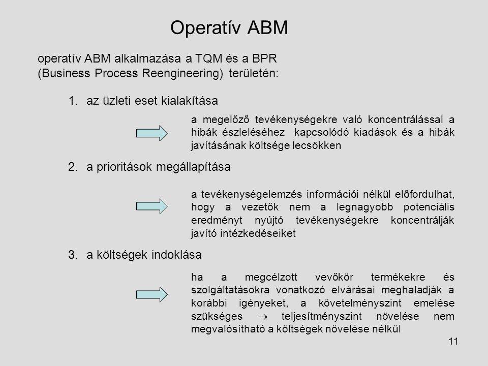 11 Operatív ABM operatív ABM alkalmazása a TQM és a BPR (Business Process Reengineering) területén: 1.az üzleti eset kialakítása 2.a prioritások megál