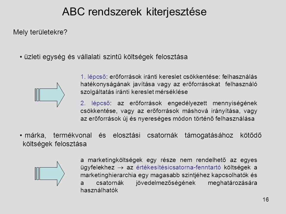 16 ABC rendszerek kiterjesztése Mely területekre? üzleti egység és vállalati szintű költségek felosztása 1. lépcső: erőforrások iránti kereslet csökke