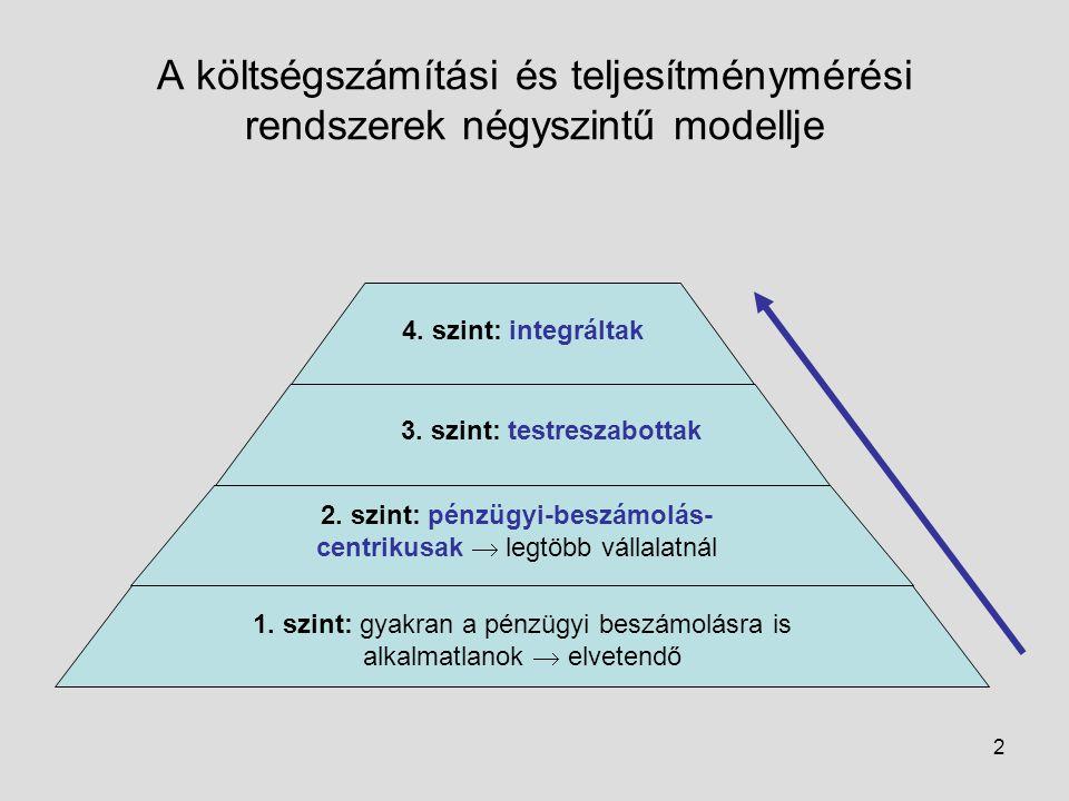 2 A költségszámítási és teljesítménymérési rendszerek négyszintű modellje 1. szint: gyakran a pénzügyi beszámolásra is alkalmatlanok  elvetendő 2. sz