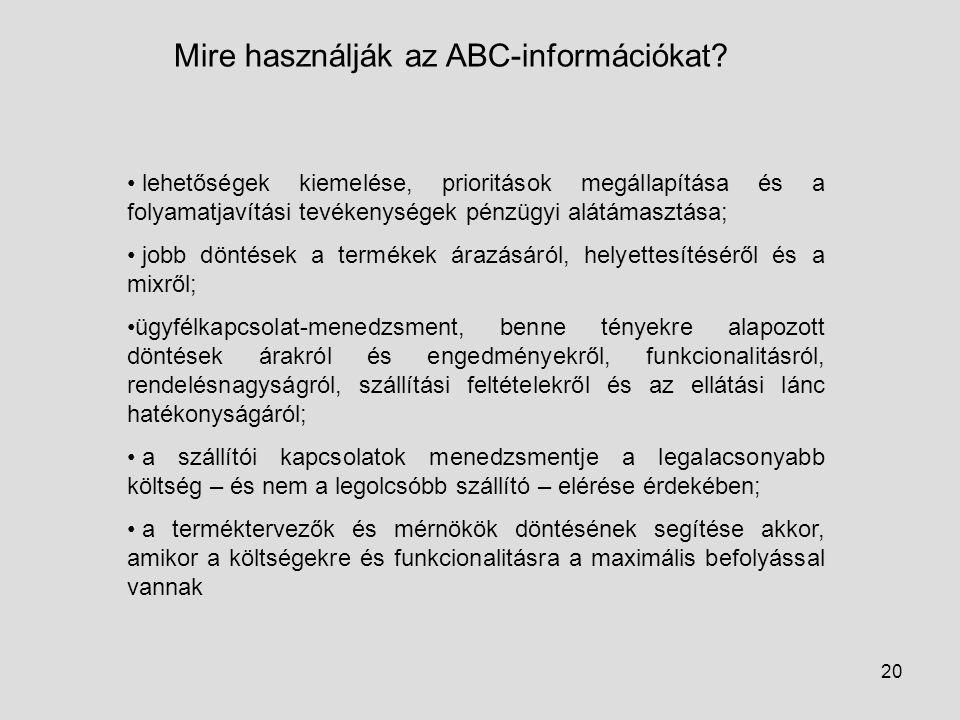 20 Mire használják az ABC-információkat? lehetőségek kiemelése, prioritások megállapítása és a folyamatjavítási tevékenységek pénzügyi alátámasztása;