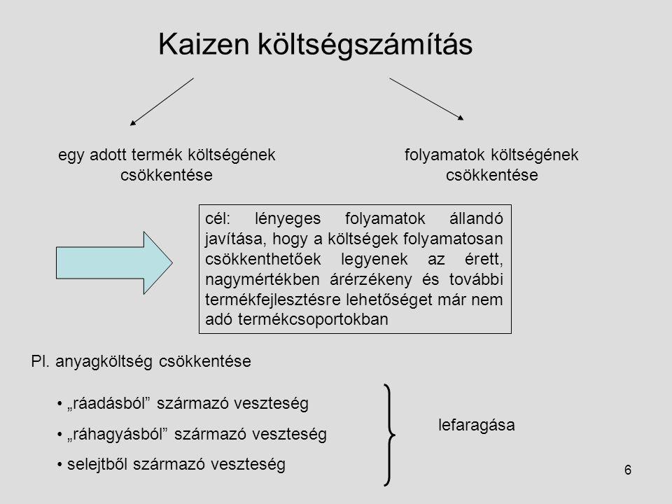 6 Kaizen költségszámítás egy adott termék költségének csökkentése folyamatok költségének csökkentése cél: lényeges folyamatok állandó javítása, hogy a