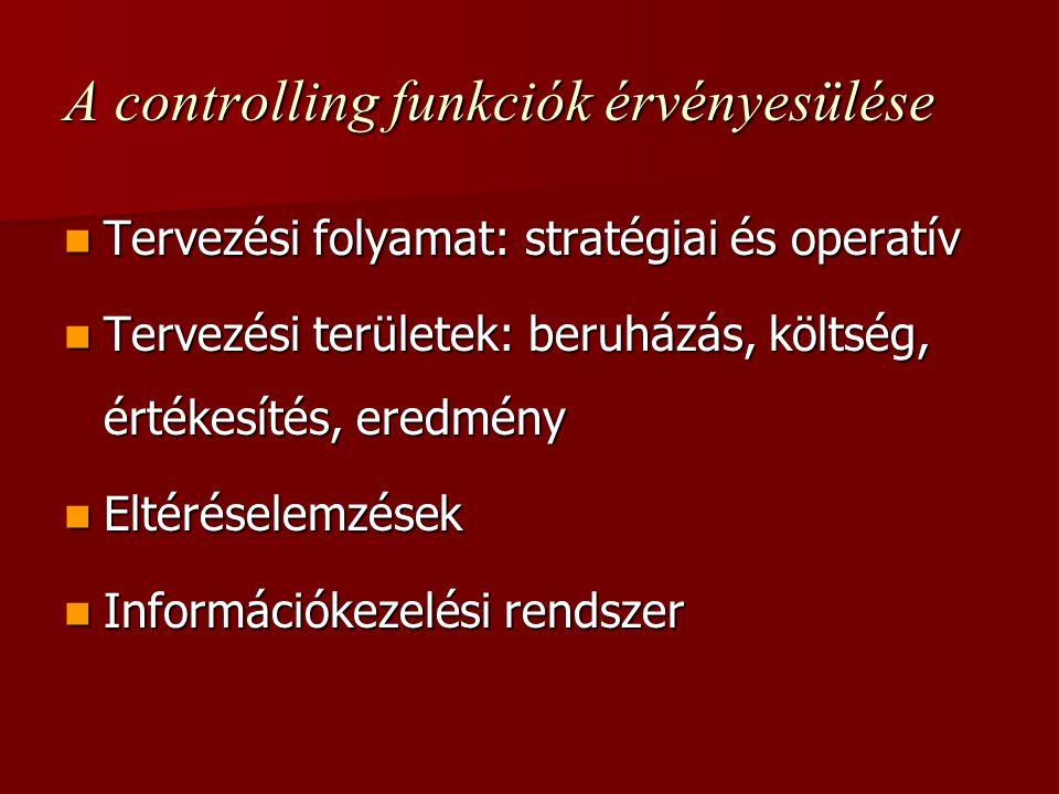 A controlling funkciók érvényesülése Tervezési folyamat: stratégiai és operatív Tervezési folyamat: stratégiai és operatív Tervezési területek: beruházás, költség, értékesítés, eredmény Tervezési területek: beruházás, költség, értékesítés, eredmény Eltéréselemzések Eltéréselemzések Információkezelési rendszer Információkezelési rendszer