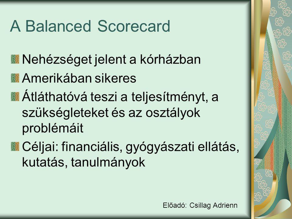 A Balanced Scorecard Nehézséget jelent a kórházban Amerikában sikeres Átláthatóvá teszi a teljesítményt, a szükségleteket és az osztályok problémáit C