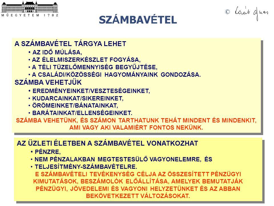 © SZÁMVITEL KÖNYVVITEL (KÖNYVVEZETÉS) A SZÁMVITEL A SZÁMBAVÉTELI TEVÉKENYSÉG VÉGTERMÉKÉRE VONATKOZIK SZÁMBAVÉTEL A KÖNYVVITEL A SZÁMBAVÉTELI TEVÉKENYSÉG ELÉRÉSI ÚTJÁRA, MÓDSZERÉRE VONATKOZIK A KÖNYVVITEL A SZÁMBAVÉTEL TÁRGYÁRÓL ÉS AZ ABBAN BEKÖVETKEZETT VÁLTOZÁSOKRÓL TELJES KÖRŰEN BEGYŰJTÖTT, ÉS RENDSZEREZETT, FOLYAMATOS, NAPRAKÉSZ ÉS ÁTTEKINTHETŐ FORMÁBAN VEZETETT NYILVÁNTARTÁSOK RENDSZERE.