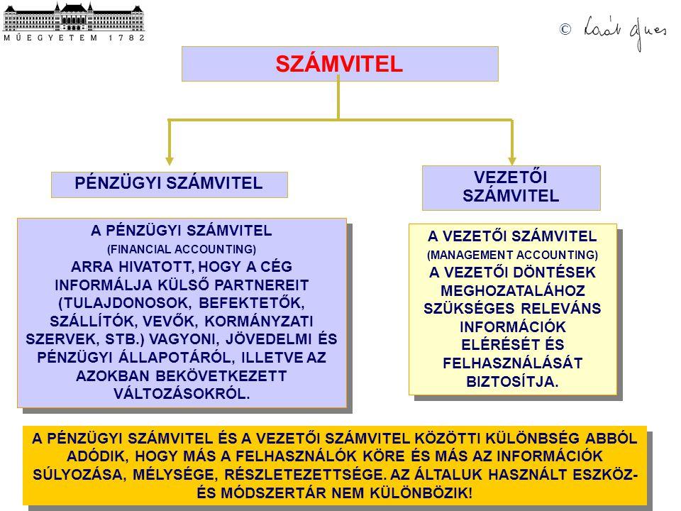 © SZÁMADÁS  MAGAMRÓL MÁSOKNAK TÍPUSÚ SZÁMADÁS  ld.