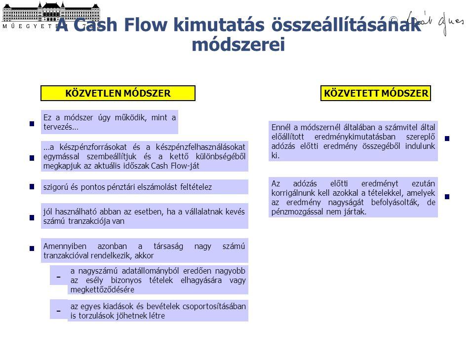 © A Cash Flow kimutatás összeállításának módszerei KÖZVETETT MÓDSZER az egyes kiadások és bevételek csoportosításában is torzulások jöhetnek létre Enn