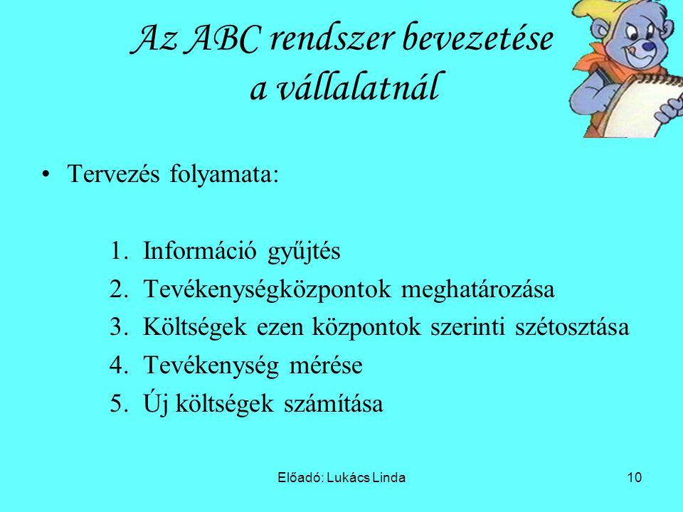 Előadó: Lukács Linda10 Az ABC rendszer bevezetése a vállalatnál Tervezés folyamata: 1.