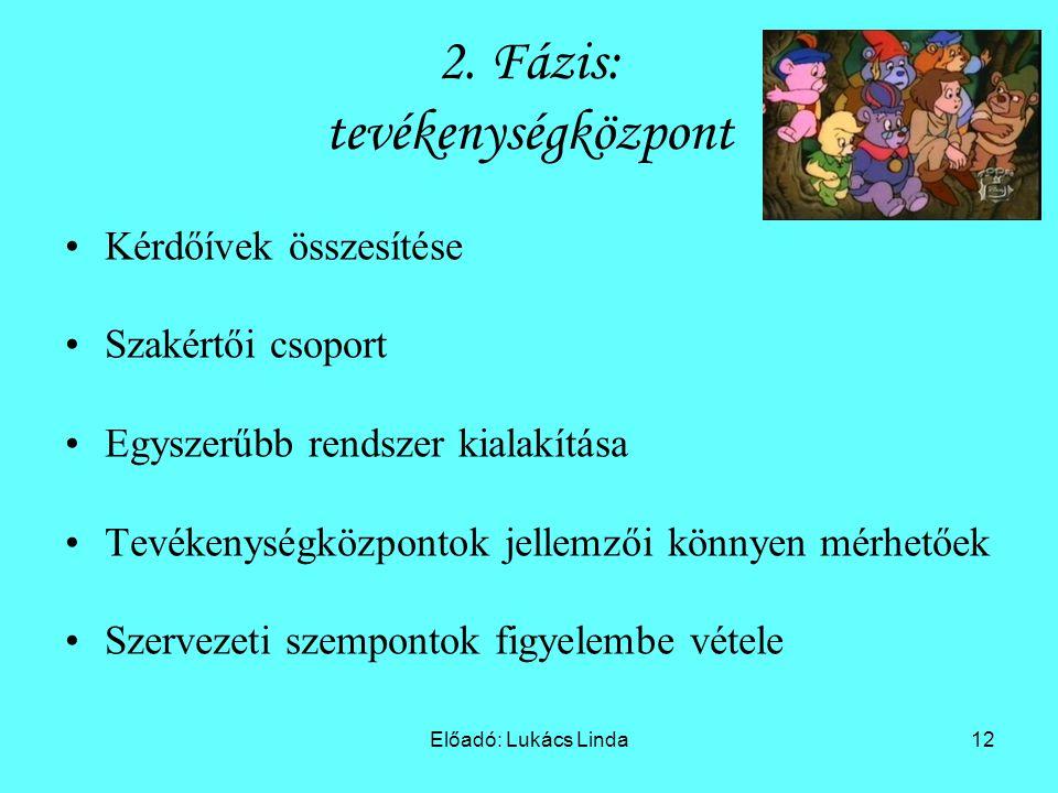 Előadó: Lukács Linda12 2.