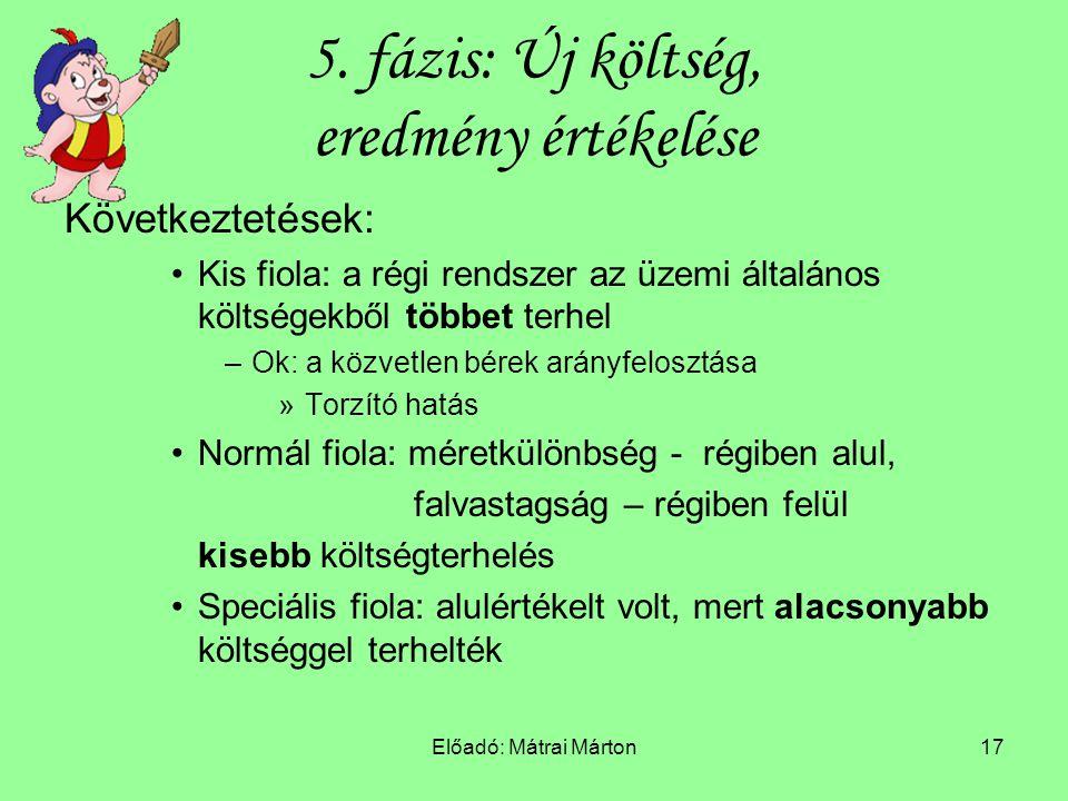 Előadó: Mátrai Márton17 5.