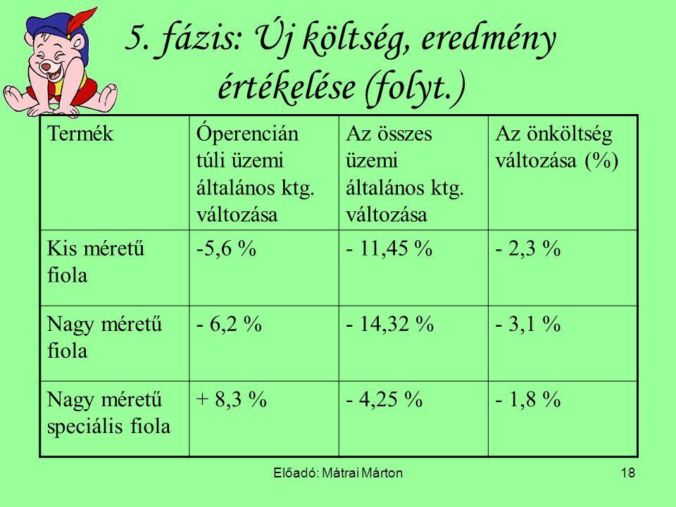 Előadó: Mátrai Márton18 5.
