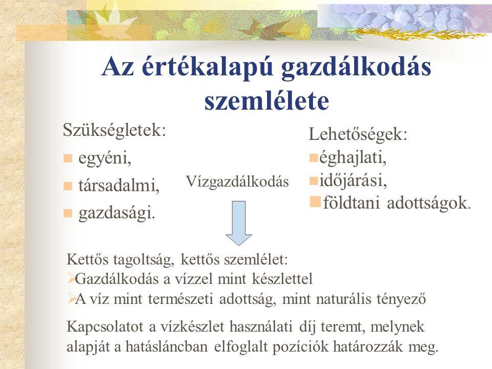 Az értékalapú gazdálkodás szemlélete Szükségletek: egyéni, társadalmi, gazdasági.