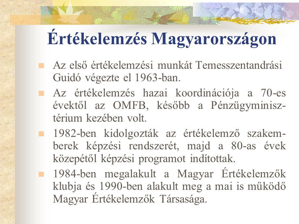 Értékelemzés Magyarországon Az első értékelemzési munkát Temesszentandrási Guidó végezte el 1963-ban.