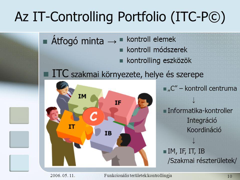 2006. 05. 11.Funkcionális területek kontrollingja 10 Az IT-Controlling Portfolio (ITC-P©) Átfogó minta → kontroll elemek kontroll módszerek kontrollin