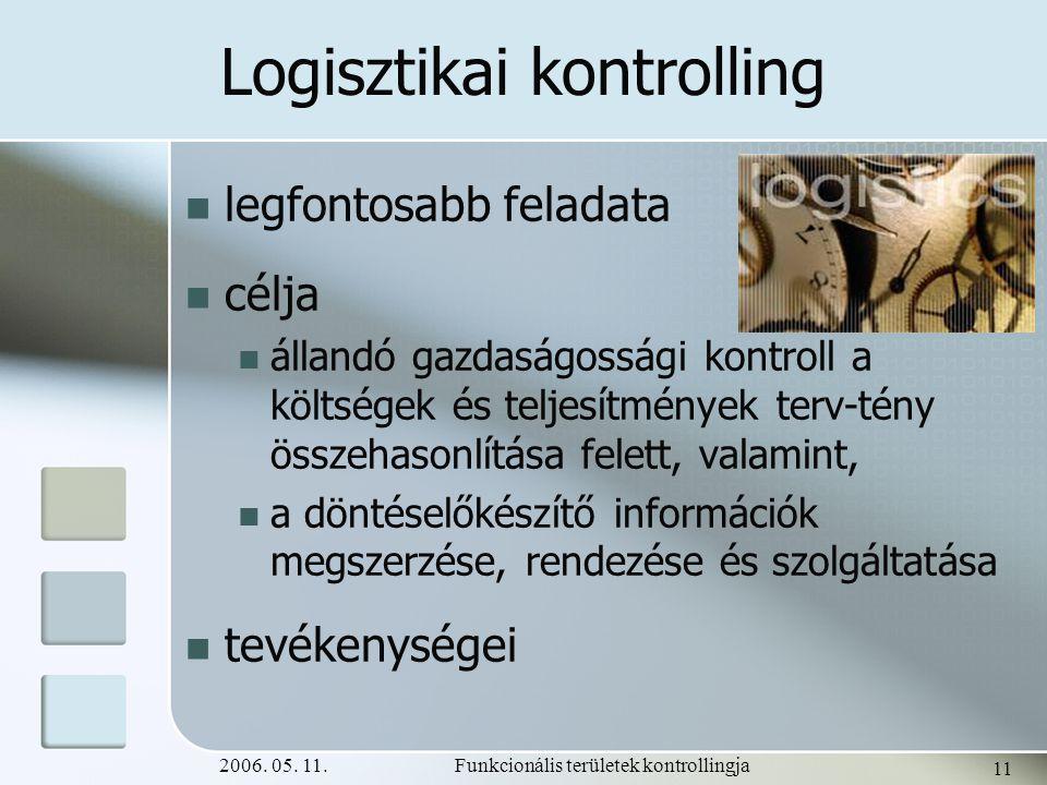 2006. 05. 11.Funkcionális területek kontrollingja 11 Logisztikai kontrolling legfontosabb feladata célja állandó gazdaságossági kontroll a költségek é
