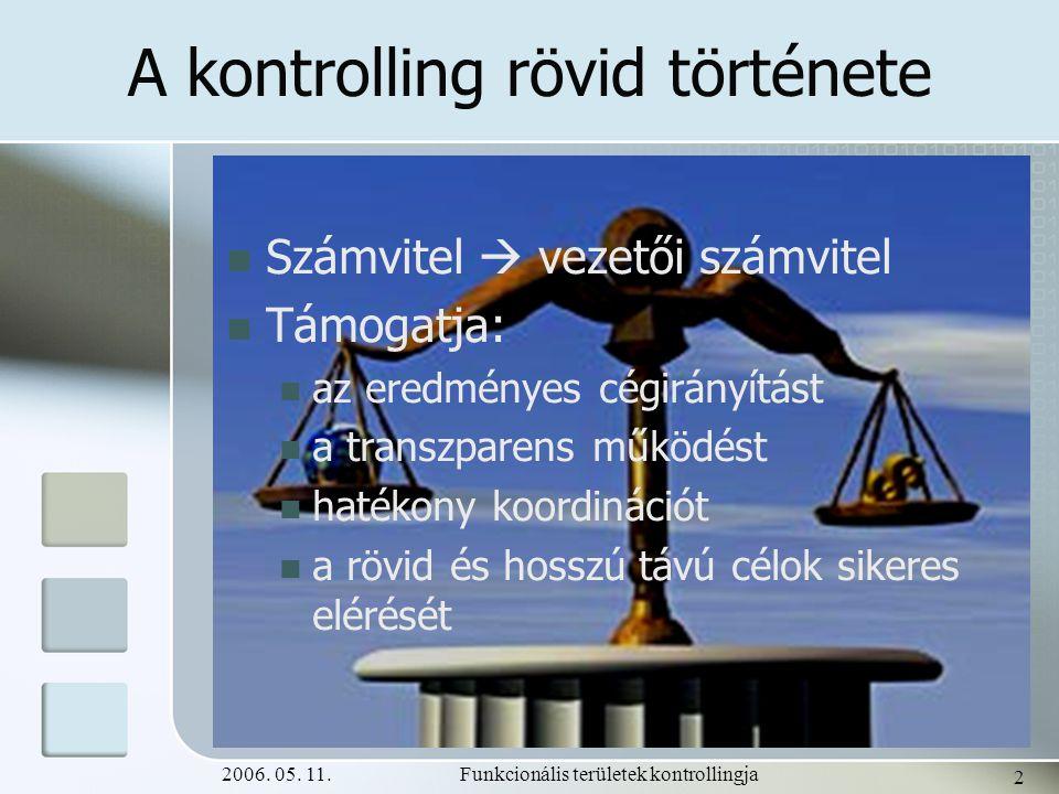 2006. 05. 11.Funkcionális területek kontrollingja 2 A kontrolling rövid története Számvitel  vezetői számvitel Támogatja: az eredményes cégirányítást