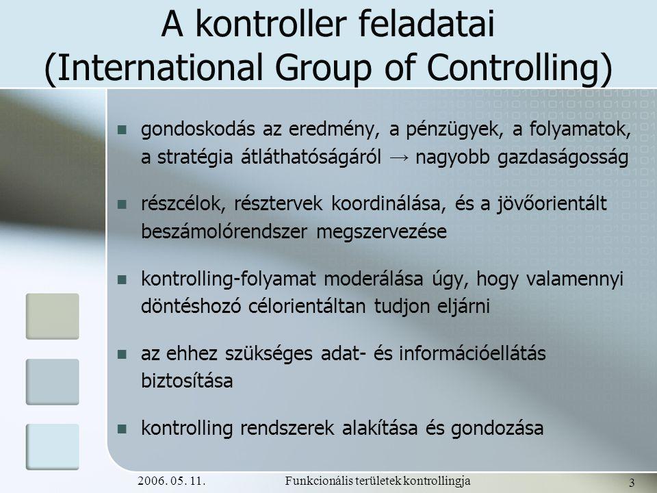 2006. 05. 11.Funkcionális területek kontrollingja 3 A kontroller feladatai (International Group of Controlling) gondoskodás az eredmény, a pénzügyek,
