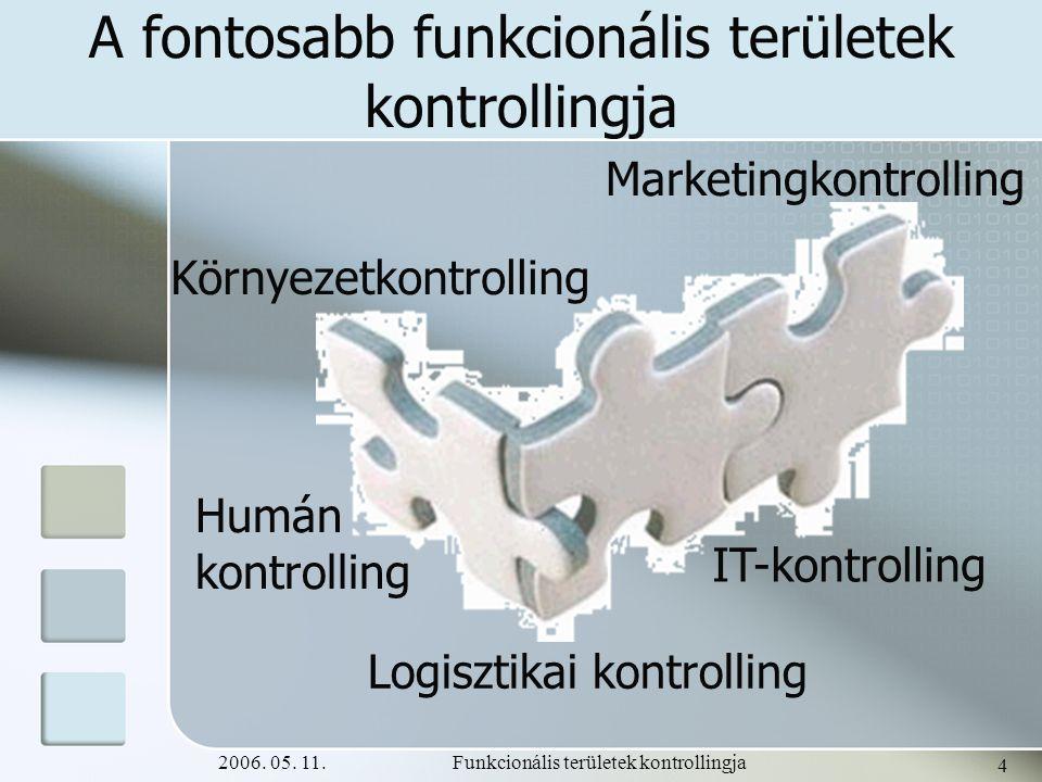 2006. 05. 11.Funkcionális területek kontrollingja 4 A fontosabb funkcionális területek kontrollingja Marketingkontrolling Környezetkontrolling Humán k