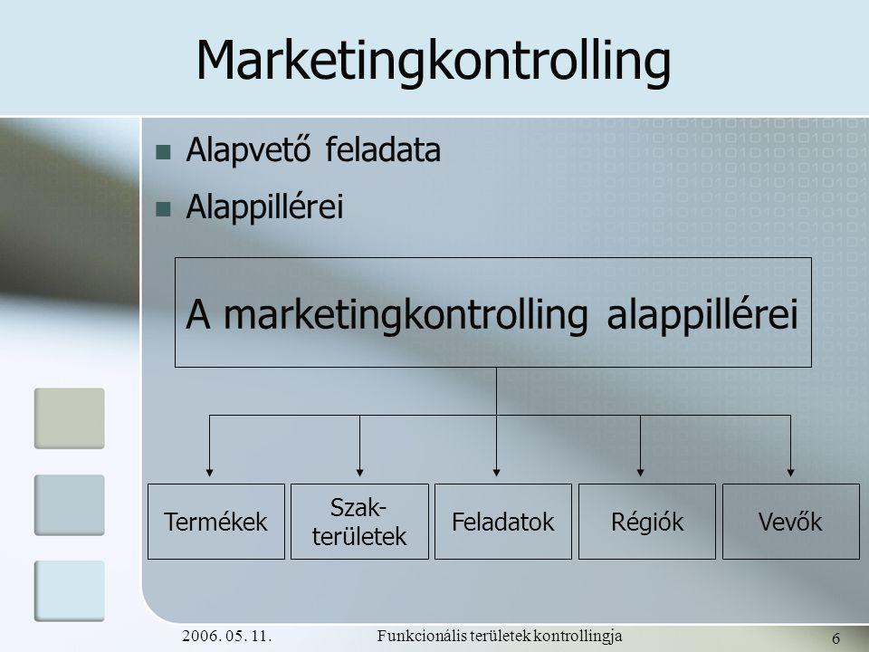 2006. 05. 11.Funkcionális területek kontrollingja 6 Marketingkontrolling Alapvető feladata Alappillérei A marketingkontrolling alappillérei Termékek S