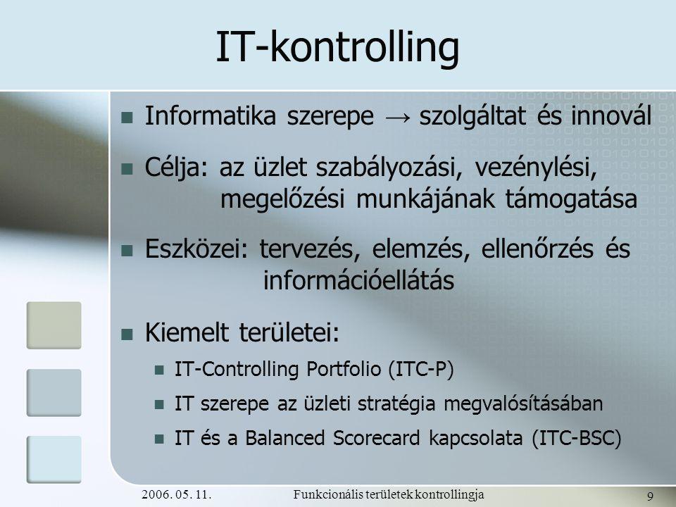 2006. 05. 11.Funkcionális területek kontrollingja 9 IT-kontrolling Informatika szerepe → szolgáltat és innovál Célja: az üzlet szabályozási, vezénylés