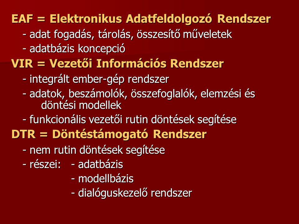 EAF = Elektronikus Adatfeldolgozó Rendszer - adat fogadás, tárolás, összesítő műveletek - adatbázis koncepció VIR = Vezetői Információs Rendszer - int