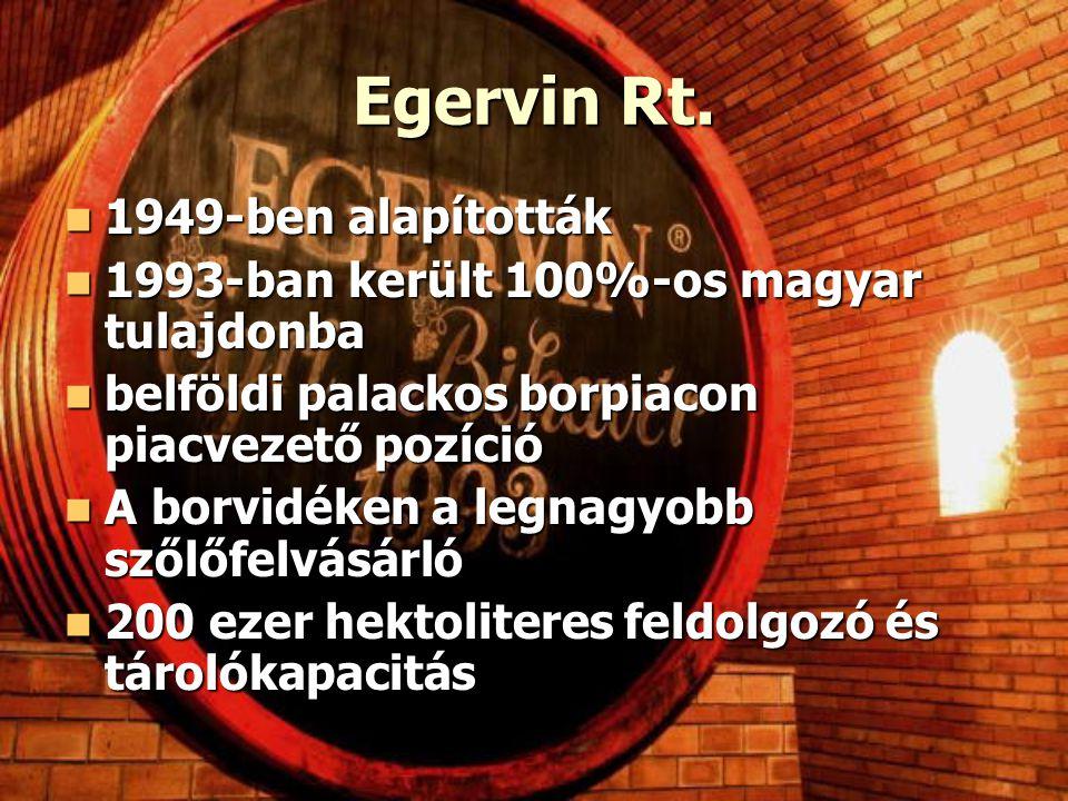 Egervin Rt. 1949-ben alapították 1949-ben alapították 1993-ban került 100%-os magyar tulajdonba 1993-ban került 100%-os magyar tulajdonba belföldi pal