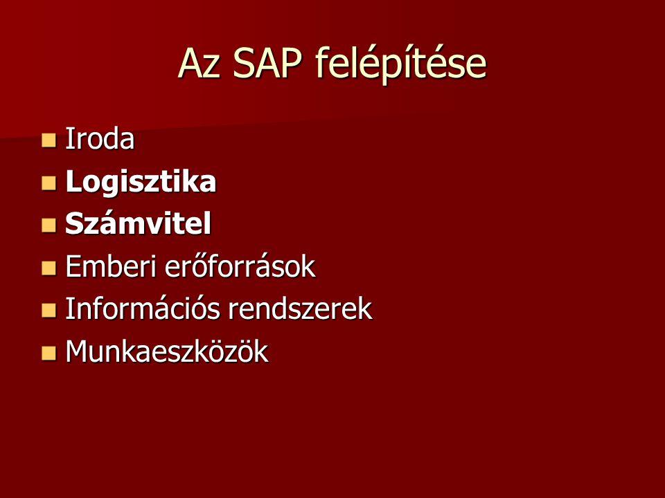 Az SAP felépítése Iroda Iroda Logisztika Logisztika Számvitel Számvitel Emberi erőforrások Emberi erőforrások Információs rendszerek Információs rends
